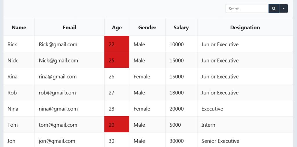 Highlight table cells using ninja tables conditional formatting