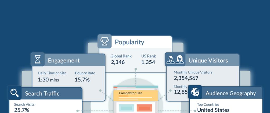 Myth: it's hard to rank Amazon affiliate websites