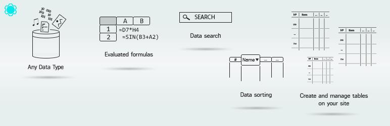 Data Tables plugin wpmanageninja