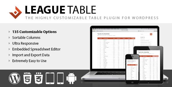 table plugins in wordpress wpmanageninja